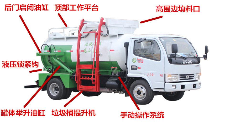 餐厨垃圾车
